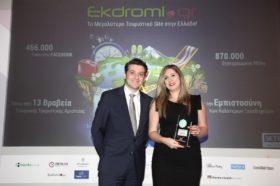 Κατηγορία Best Greek Hotel Marketing Strategy_SILVER AWARD: Ekdromi.gr