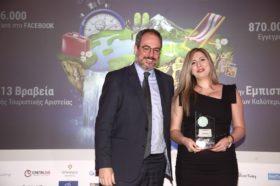 Κατηγορία Best Digital Advertising and Performance Campaign_SILVER AWARD: Ekdromi.gr